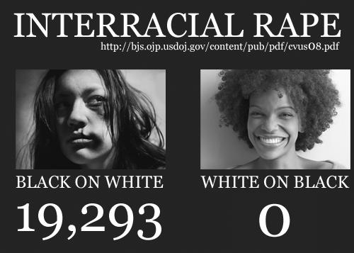Image result for black on white rapes