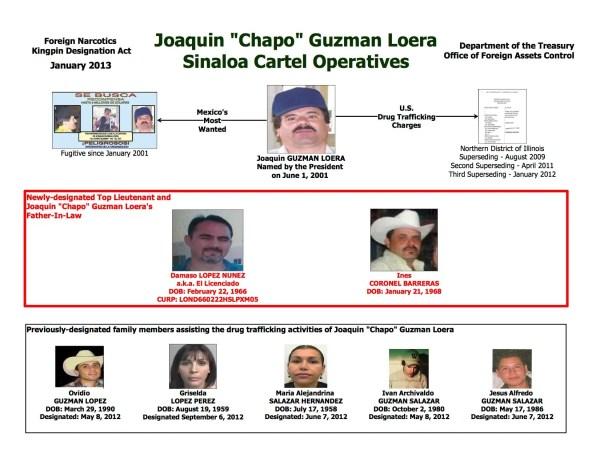 Internal fighting in Sinaloa cartel, attack on El Chapo ...