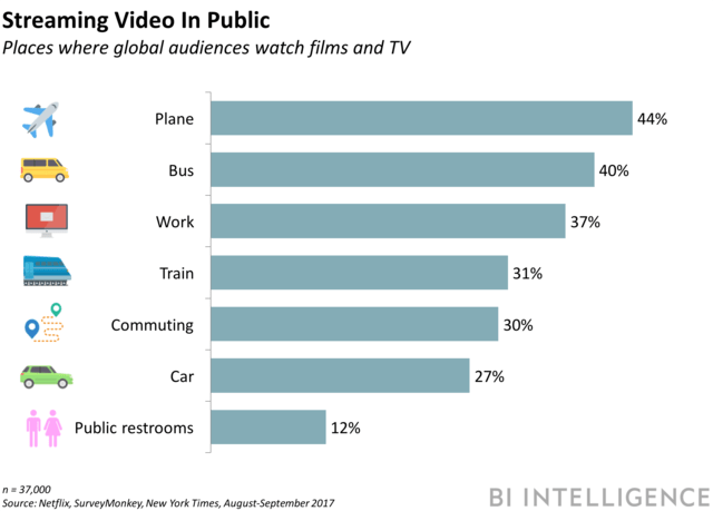 streaming video in public