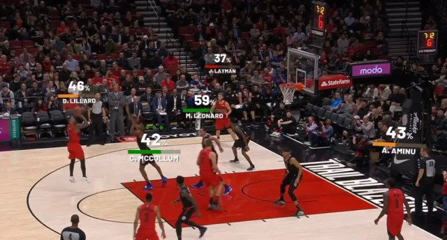 Clippers Courtvision