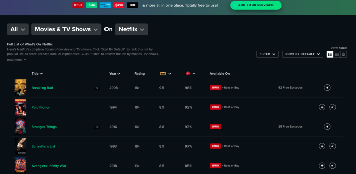 We compared Netflix, Hulu, Amazon, HBO, and Showtime to help you decide which services to subscribe to