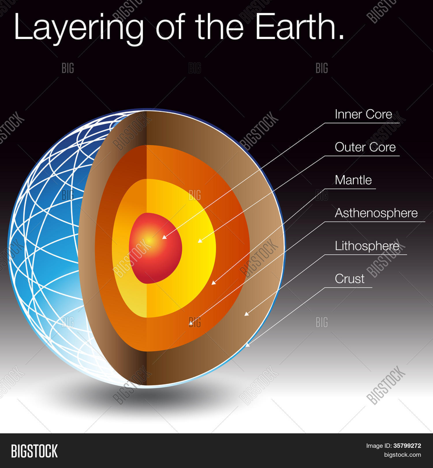 Image Layers Earth Vector Amp Photo