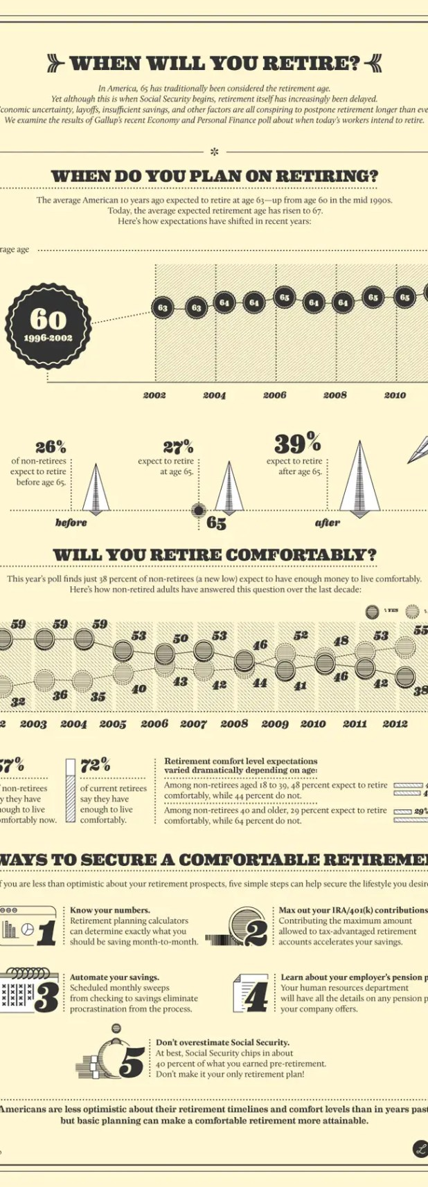 infographic-when-will-you-retire