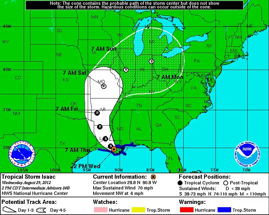 Hurricane katrina date