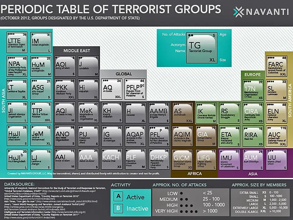 table terrorists state