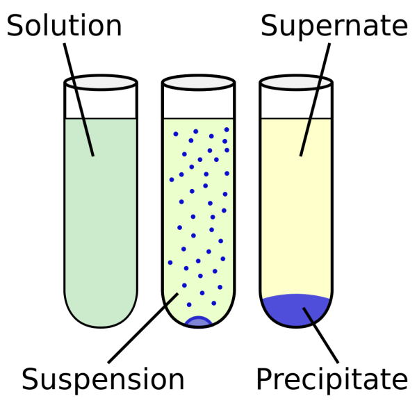 If you're not part of the solution, you're part of the precipitate.