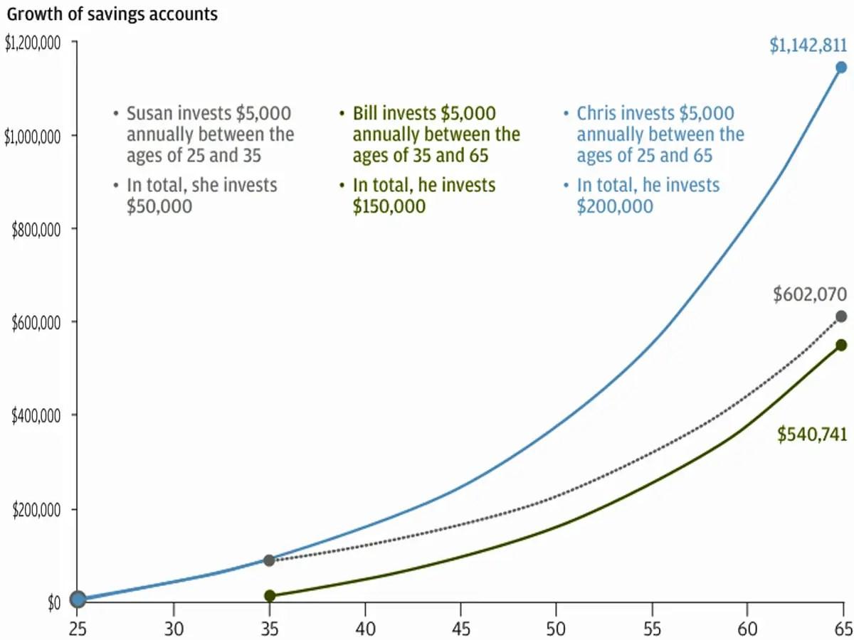 Taxes Form Print Social Security Benefit
