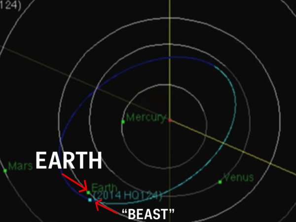 Asteroid Just Missing Earth - Business Insider