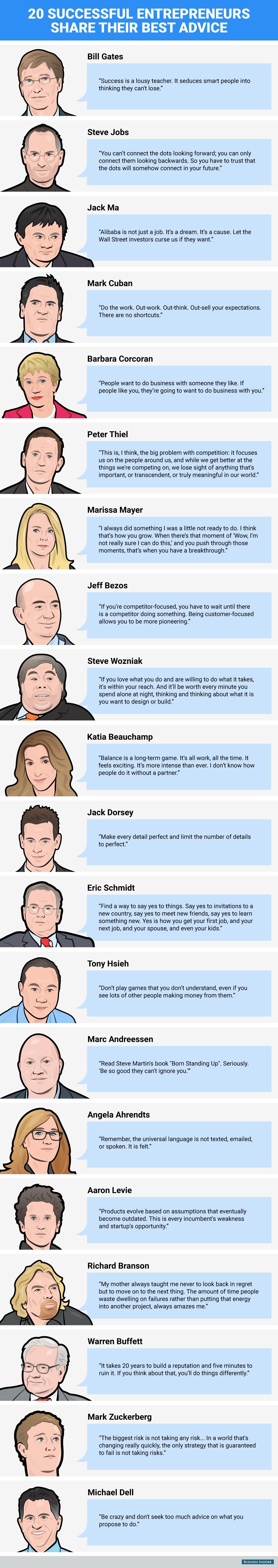 BI_Graphics_successful entrepreneurs best advice 2015