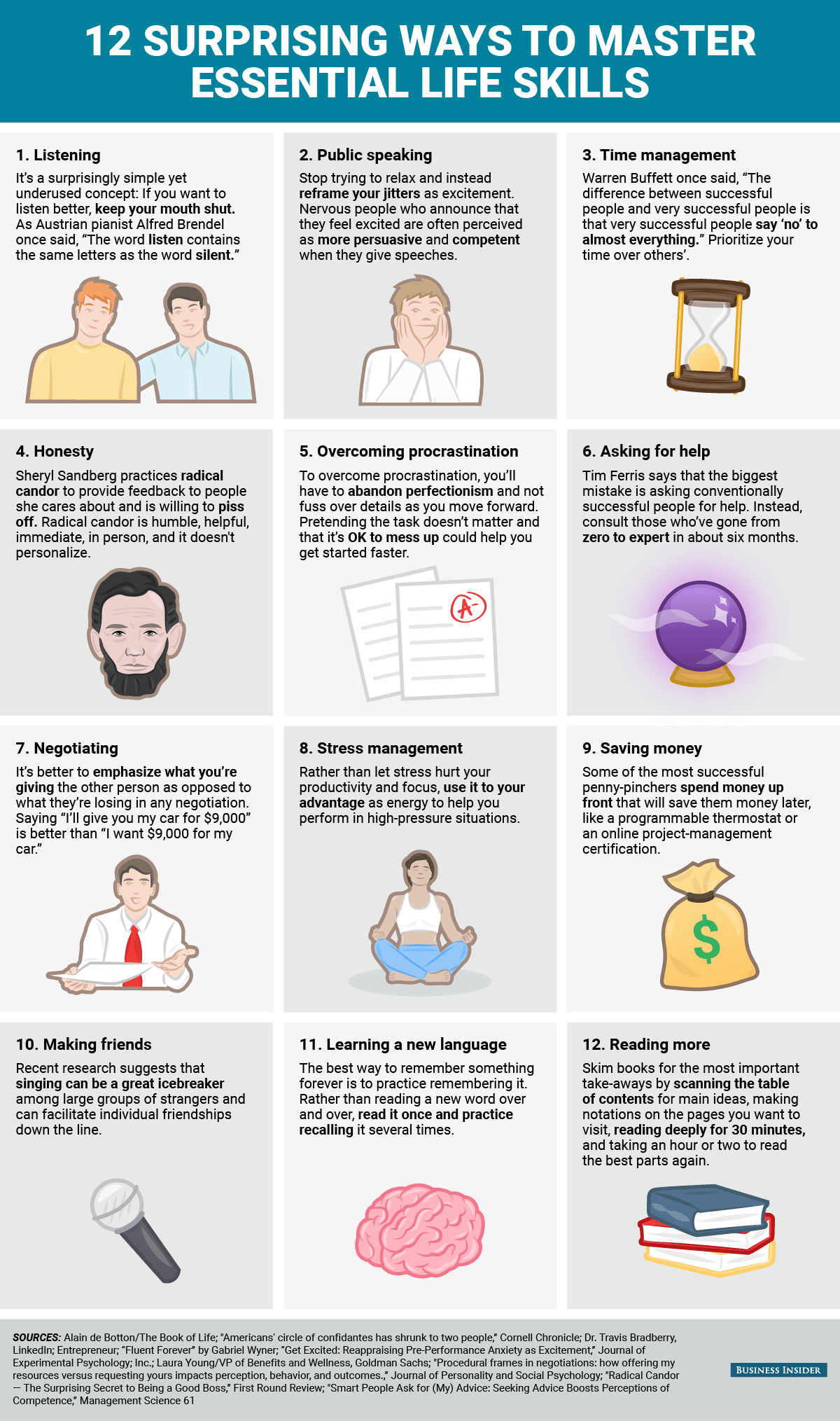 Surprising Ways To Master Essential Life Skills