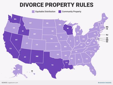 Community vs equitable divorce