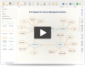 ER Diagram Software with RealTime Collaboration | Creately
