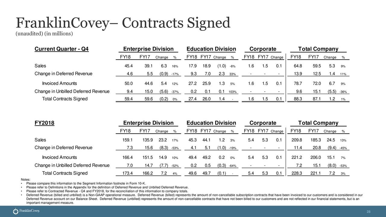 Franklin Covey Company 2018 Q4 - Results - Earnings Call ...
