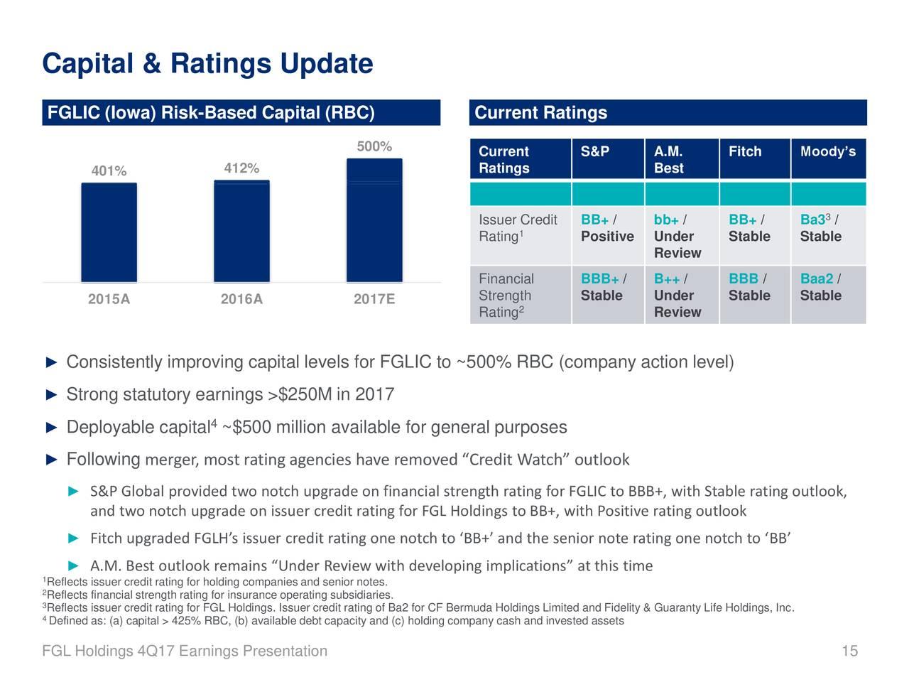 FGL Holdings 2017 Q4 - Results - Earnings Call Slides ...