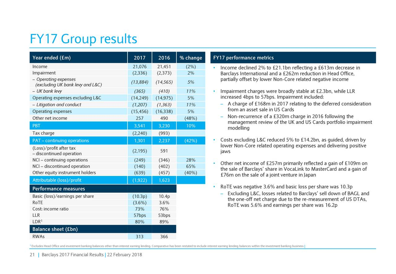 Barclays PLC 2017 Q4 - Results - Earnings Call Slides ...