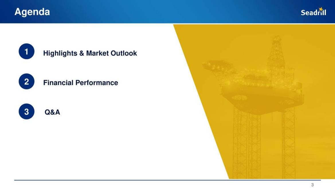 1 Highlights & Market Outlook 2 Financial Performance 3 Q&A