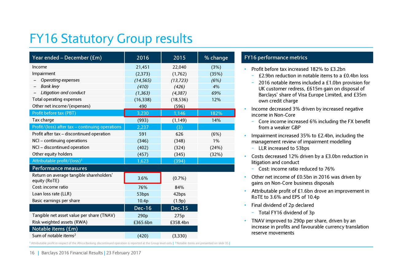 Barclays PLC 2016 Q4 - Results - Earnings Call Slides ...