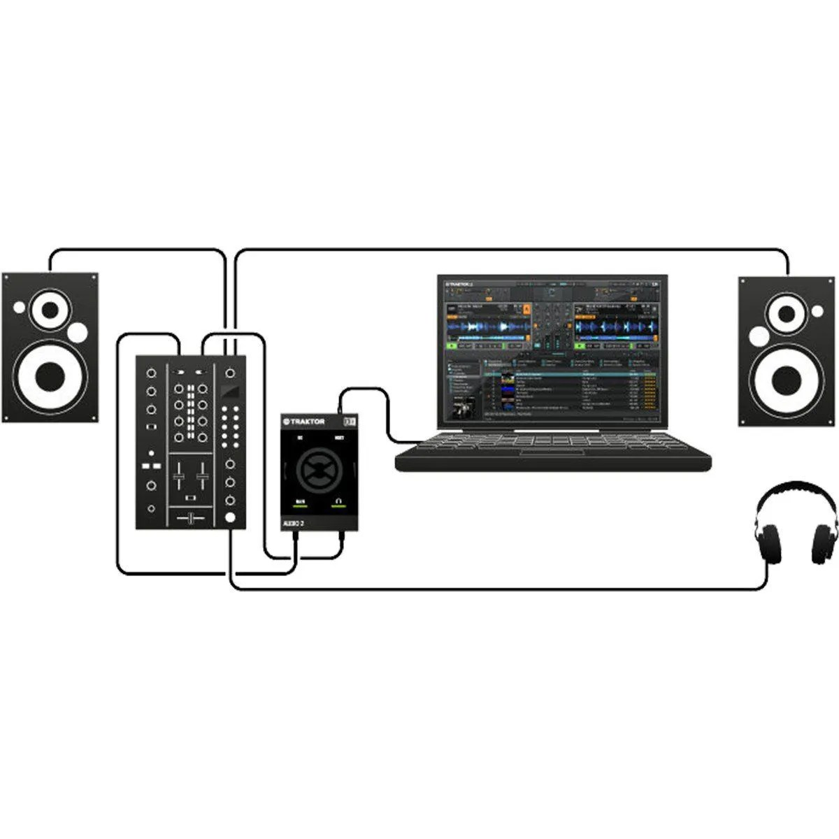 Interface De Audio Traktor Audio 2 Mkii