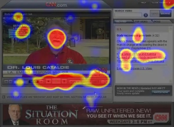 Heatmap - Online News Video Eyetracking