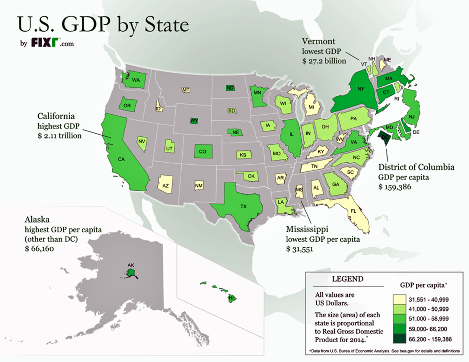 us states economic performance
