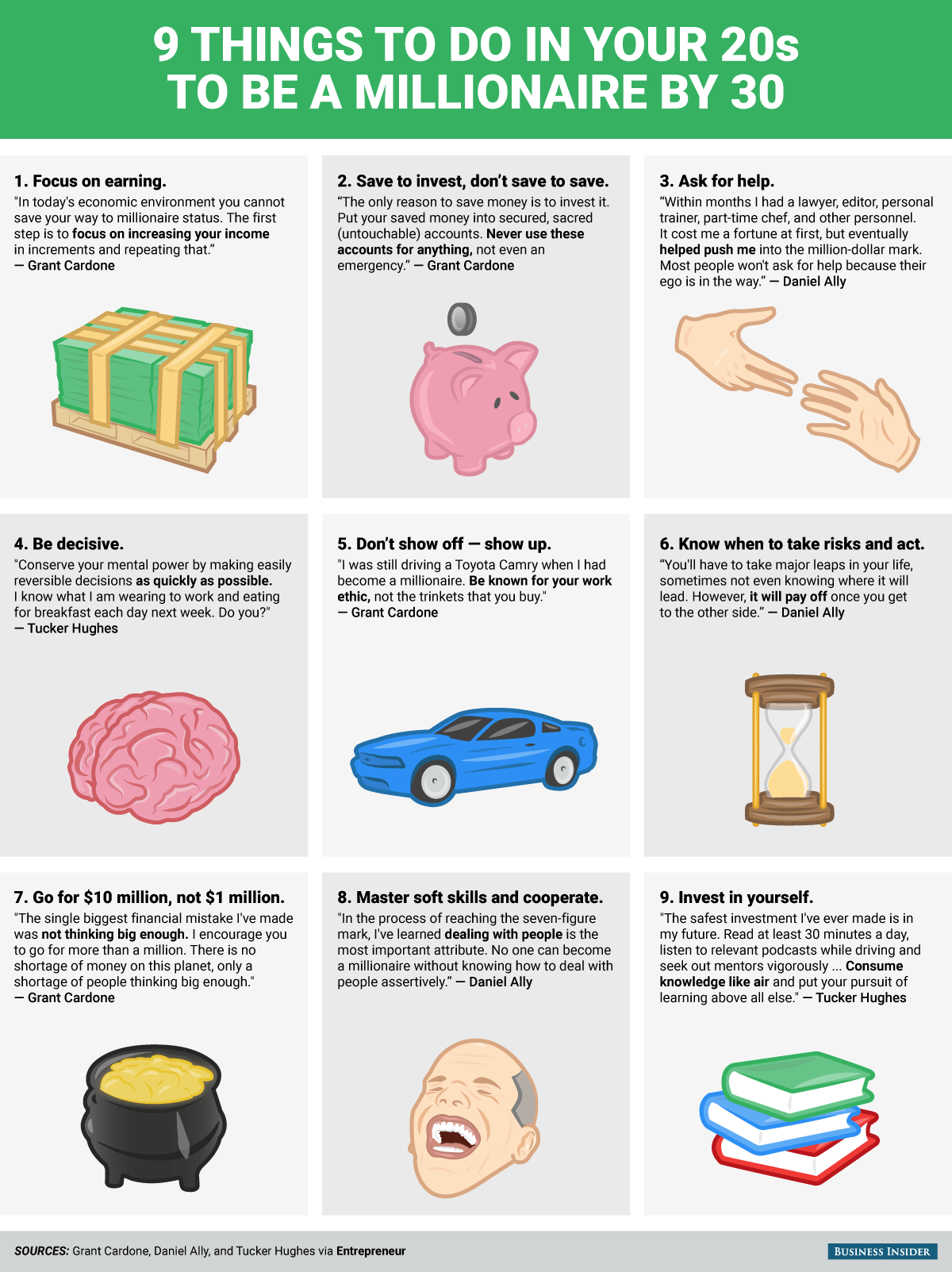 Things You Can Do In Your 20s To Be A Millionaire By 30
