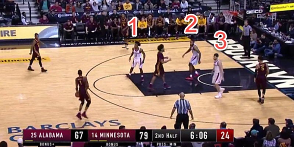 Alabama basketball forced to play 5-on-3 after entire ...