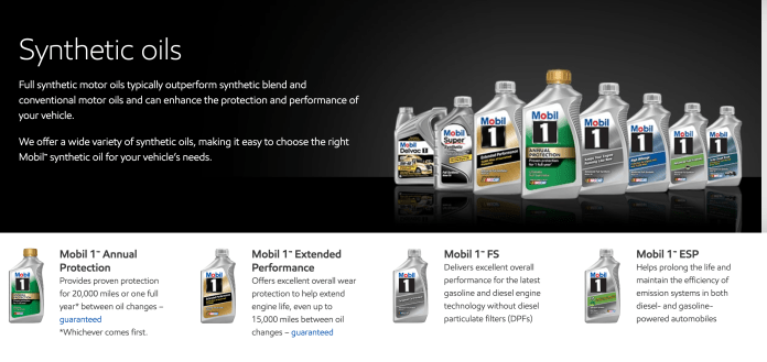 Here are the 10 most important things you need to know about motor oil