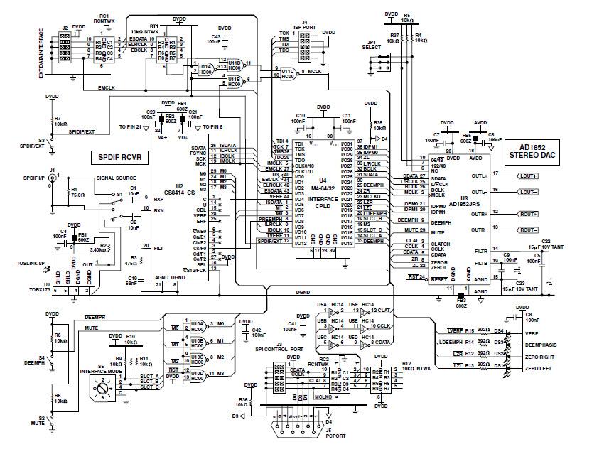 Fios Diagram