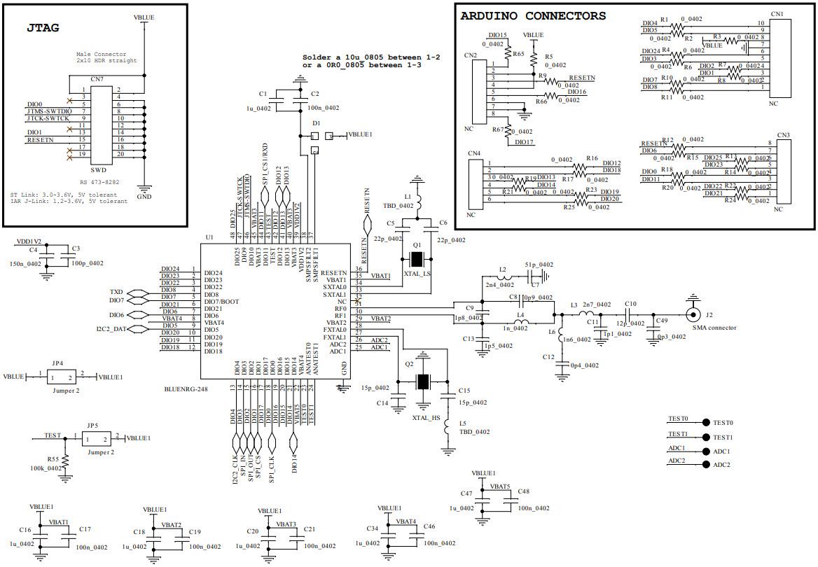Wireless Communications Lab Manual