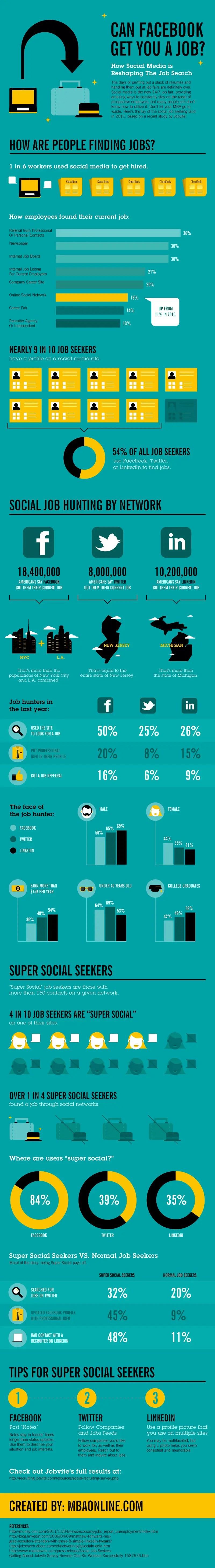 facebook linkedin job search