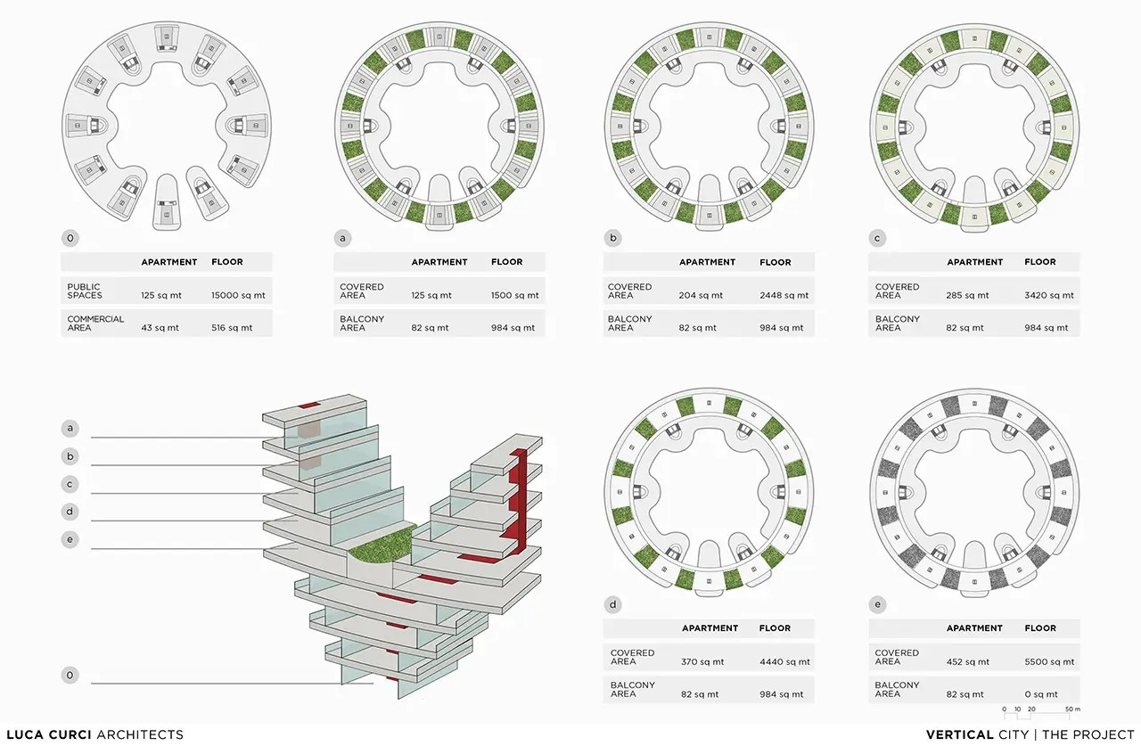 Are Vertical Cities Sustainable