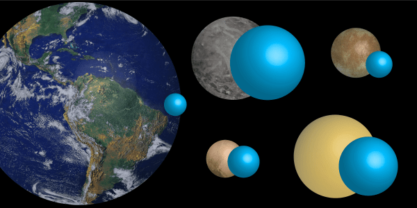 How much water and ice Earth has compared to other moons and planets Business Insider