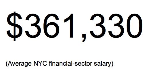 Y los beneficios, por supuesto, son después de los bancos han pagado sus banqueros. Y sigue siendo grande para ser un banquero. El banquero media en Nueva York hizo 361.330 dólares en 2010. No está mal!
