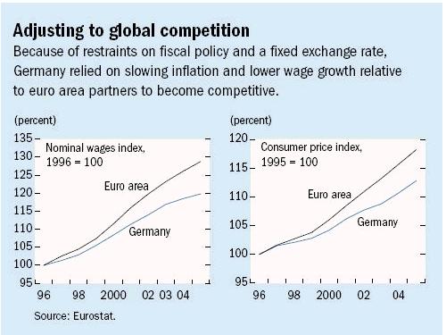 Εν τω μεταξύ, η Γερμανία δεσμεύτηκε μεταρρυθμίσεις εργασίας και να περάσει νομοθεσία για να κρατήσει τους μισθούς προς τα κάτω.