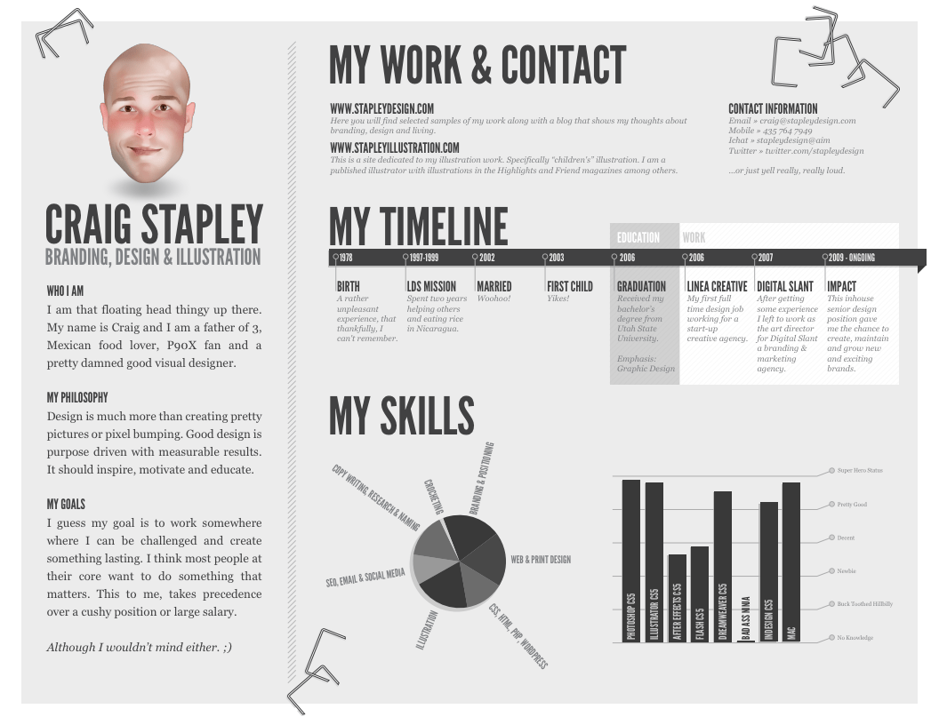 16 Most Creative Resumes We Ve Ever Seen Financial Post