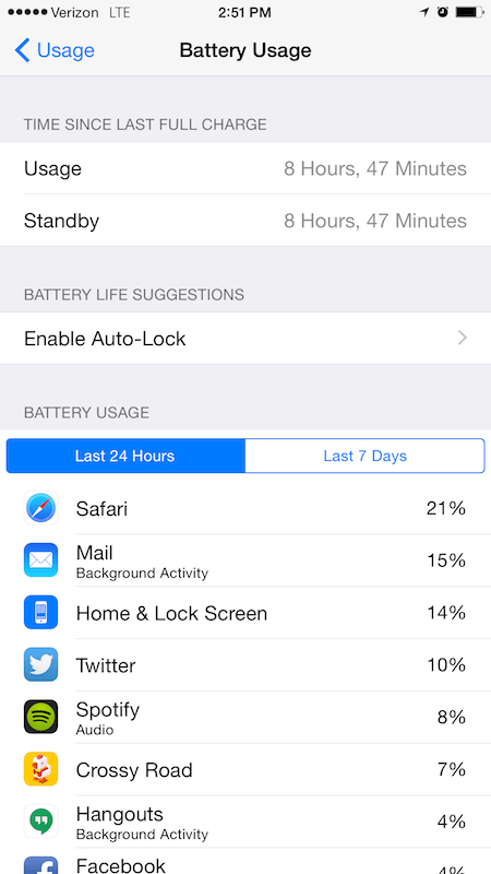See which apps drain the most battery.