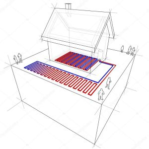 Heat pumpunderfloor heating diagram — Stock Vector
