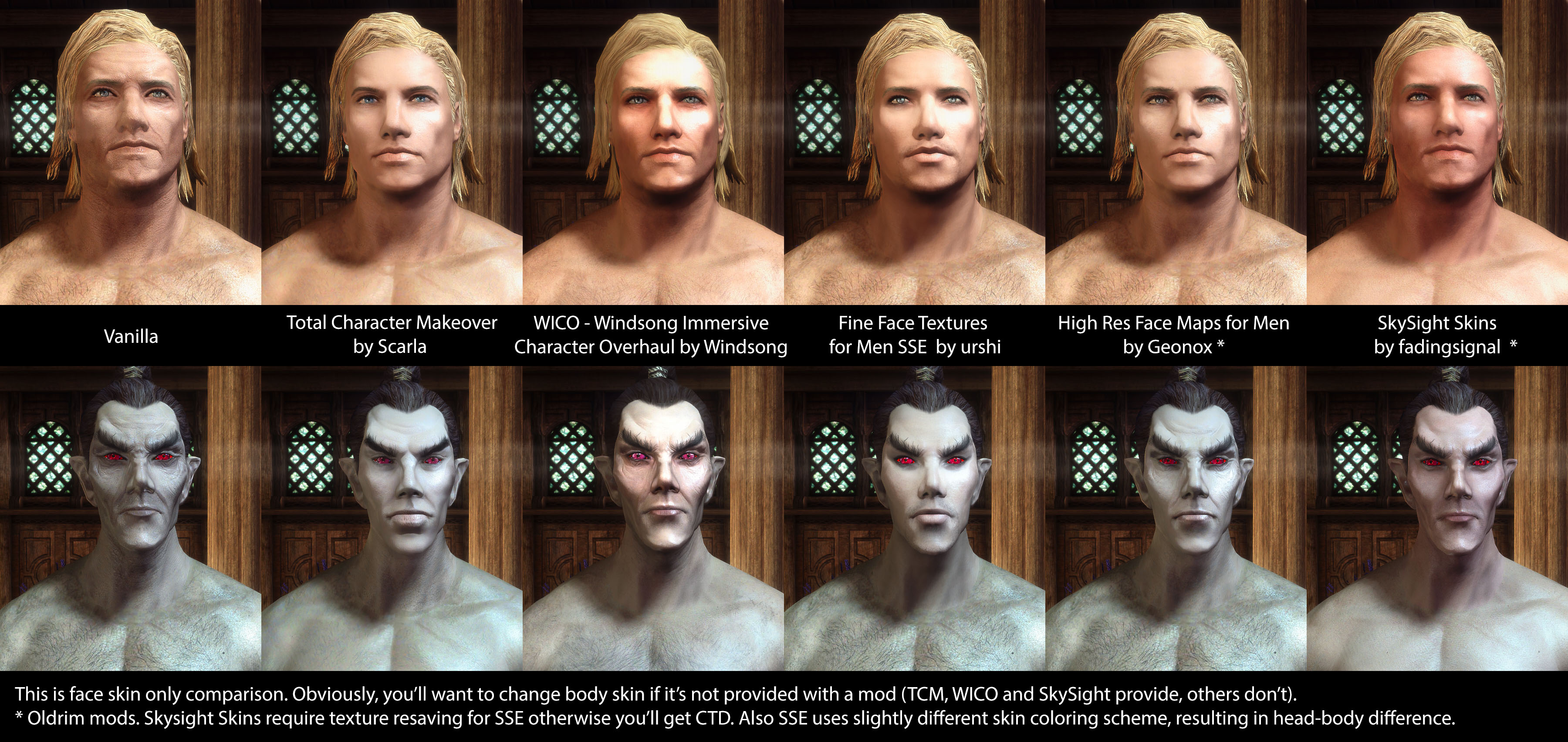 Fine Face Textures For Men SSE At Skyrim Special Edition