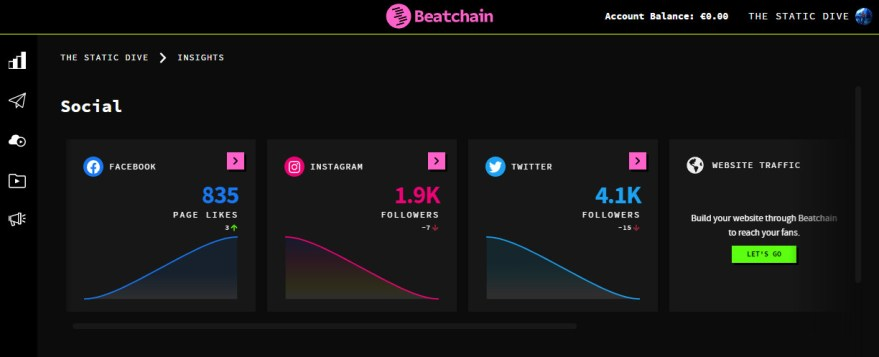 Beatchain Debuts With Some Impressive Tools For Independent Musicians 2