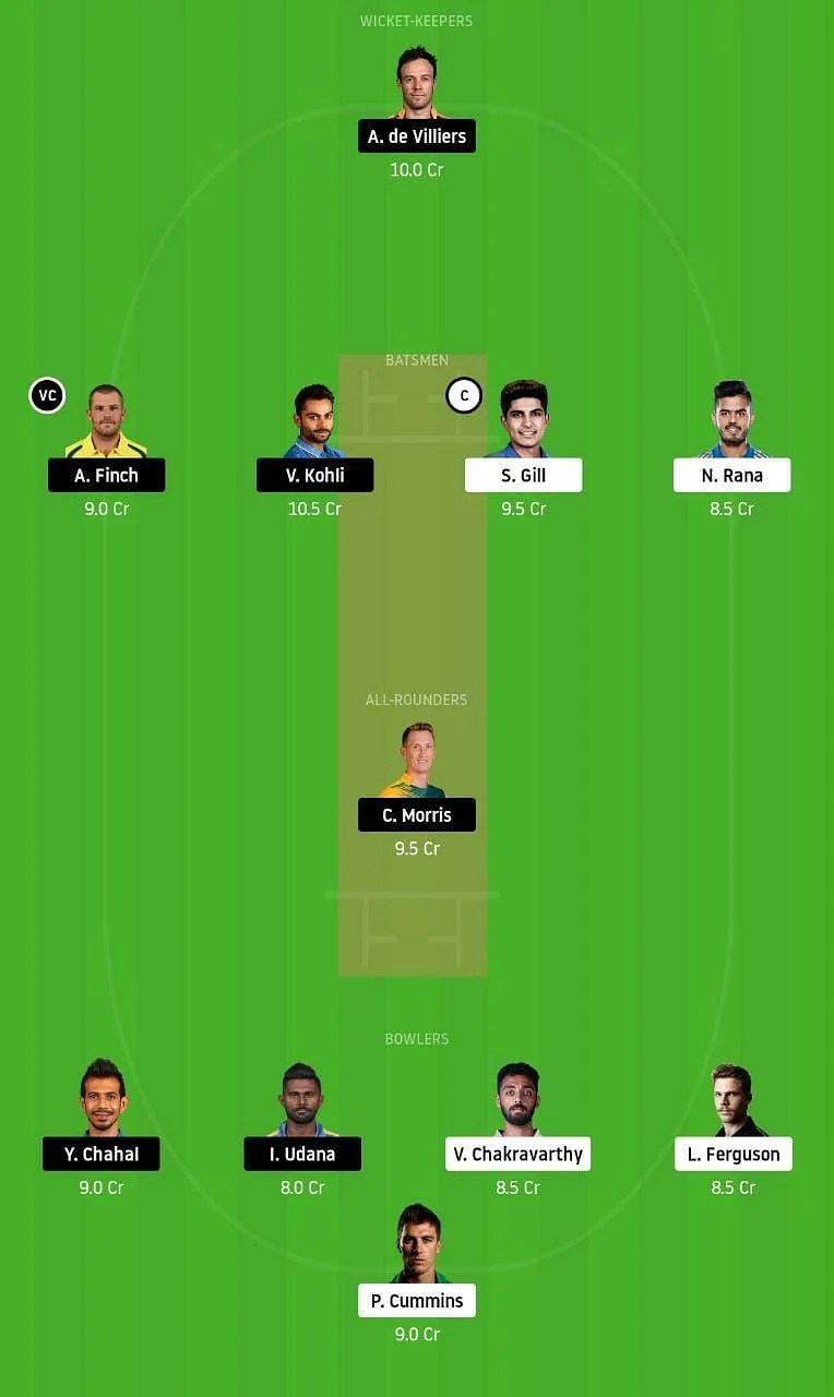 KKR vs RCB IPL Dream11 Tips