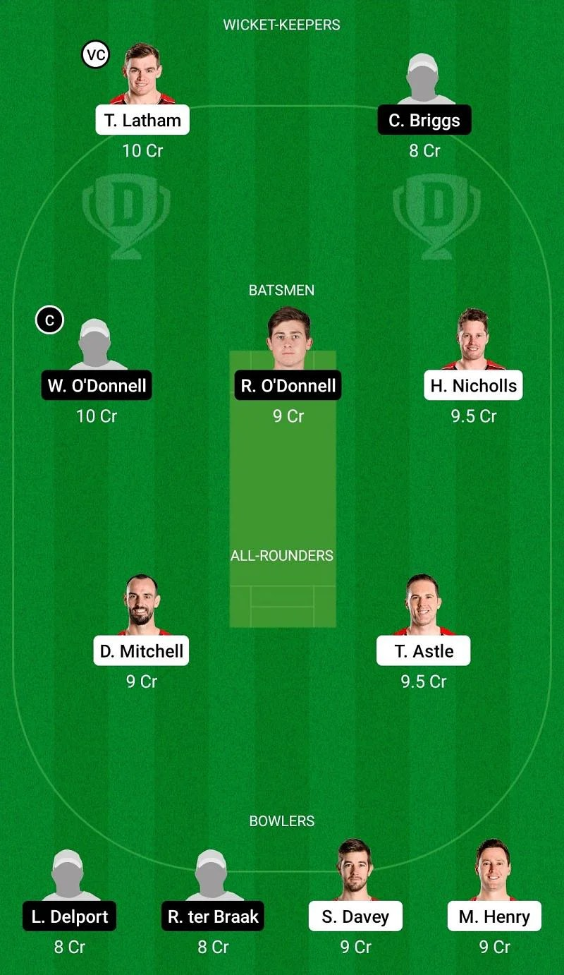 Dream11 Team for Canterbury vs Auckland - Ford Trophy.