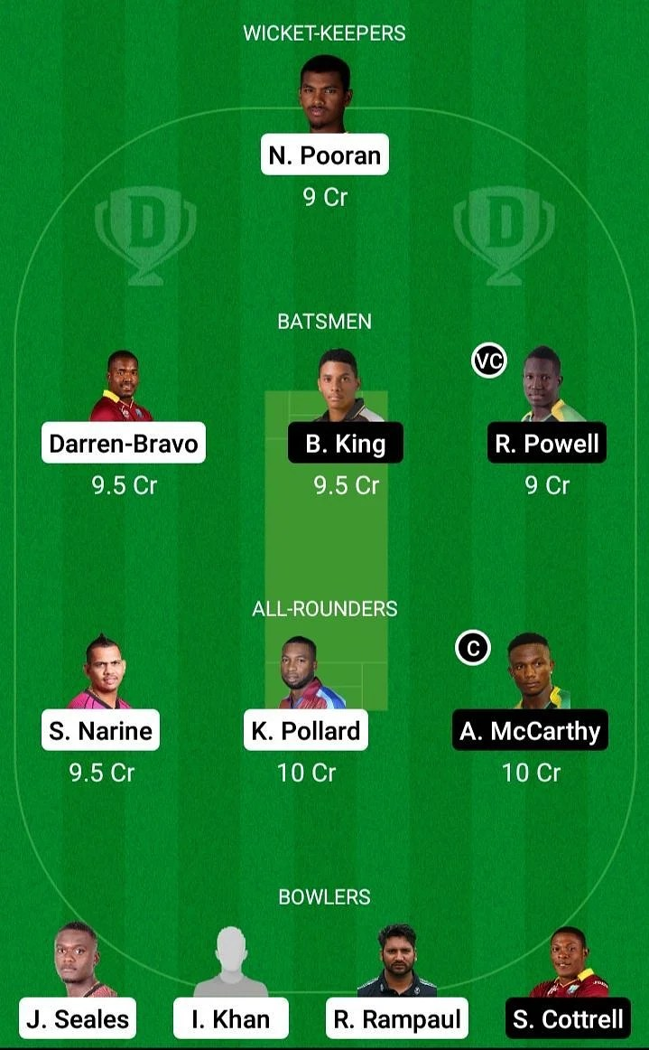 TIT v JAM Dream11 Team Prediction
