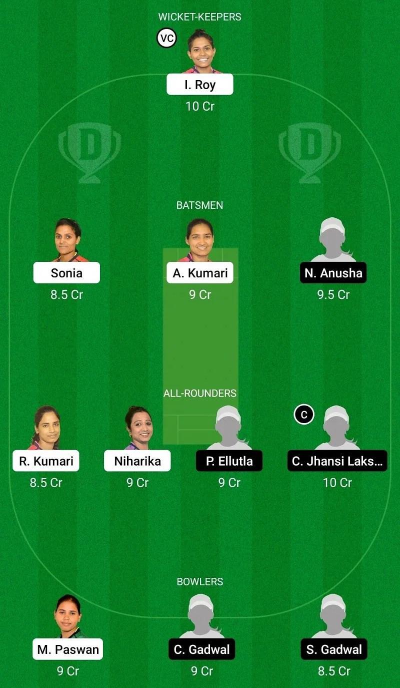 Dream11 Team for Jharkhand Women vs Andhra Women - Women