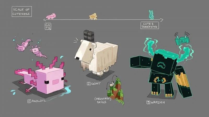When will Minecraft 1.17 Caves & Cliffs Update be ...