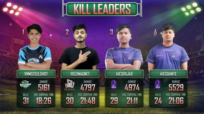 Top 4 players from PUBG Mobile Campus Champions Finals