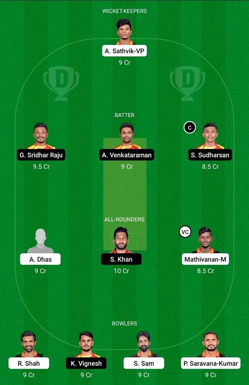 RTW vs LKK Dream11 Team - 1