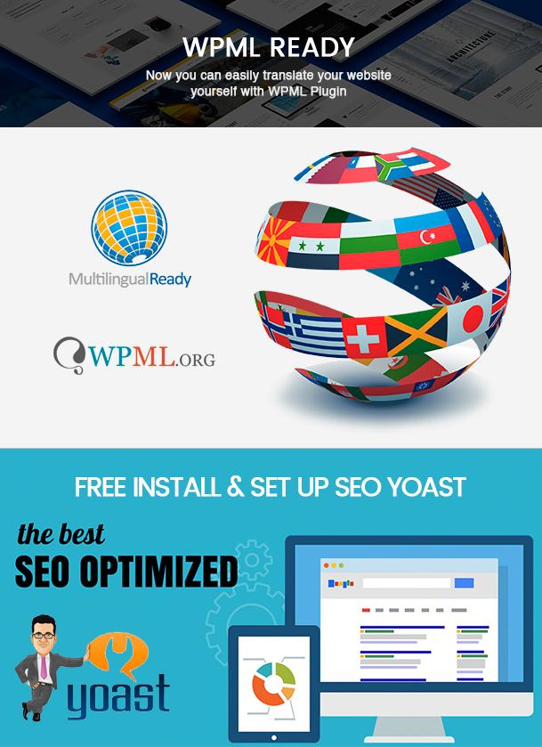 WPML Ready & Yoast SEO