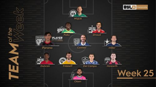 USL Championship Team of the Week