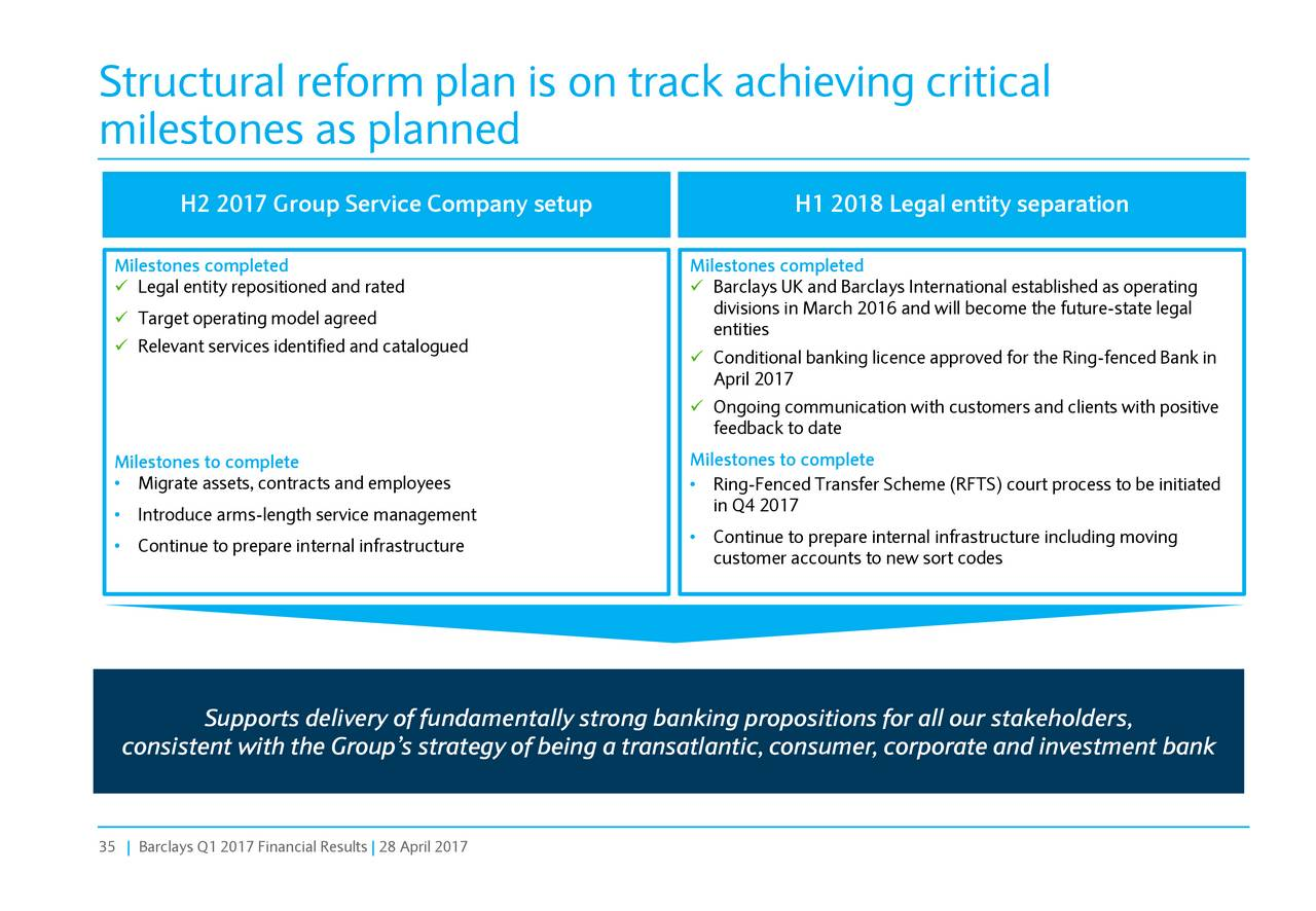 Barclays PLC 2017 Q1 - Results - Earnings Call Slides ...