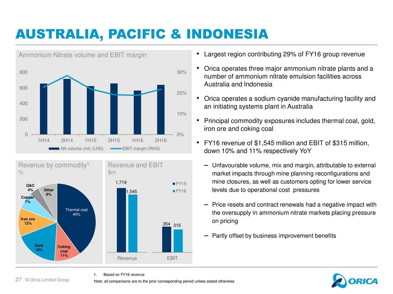 Orica (OCLDY) Investor Presentation - Slideshow - Orica ...